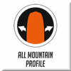 All Mountain Profile