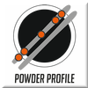Powder Profile