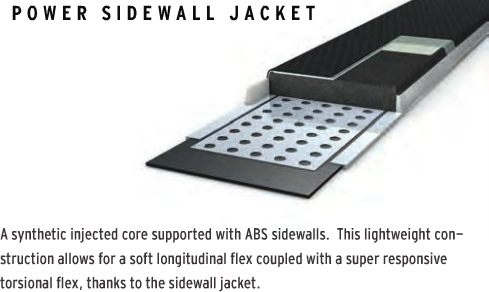 power sidewall jacket
