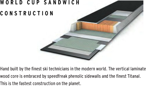 HEAD WC Sandwich Construction