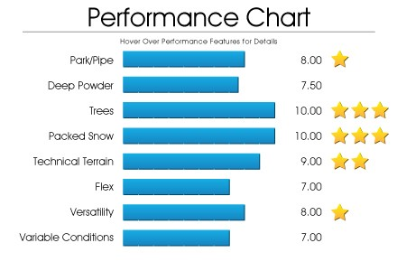 performance-chart-mr