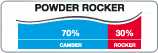 POWDER ROCKER 70 30