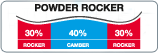 POWDER ROCKER 30 40 30