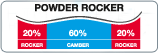POWDER ROCKER 20 60 20