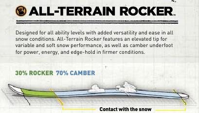all-terrain rocker