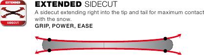 Sidecut EXTENDED