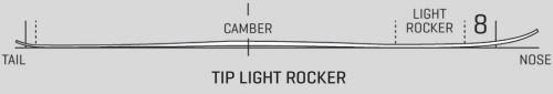 TIP-Light-Rocker8-Camber